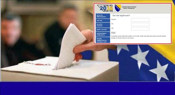 izbori-registracija